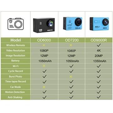 action-cam-4k-wifi OD6000